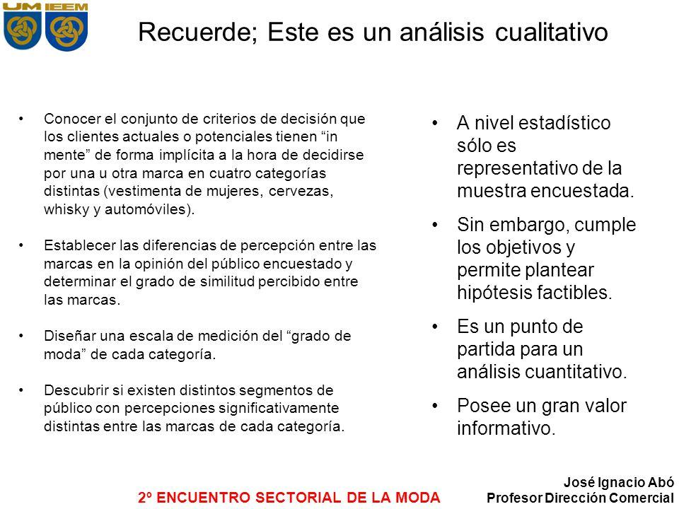 2º ENCUENTRO SECTORIAL DE LA MODA José Ignacio Abó Profesor Dirección Comercial Recuerde; Este es un análisis cualitativo Conocer el conjunto de crite