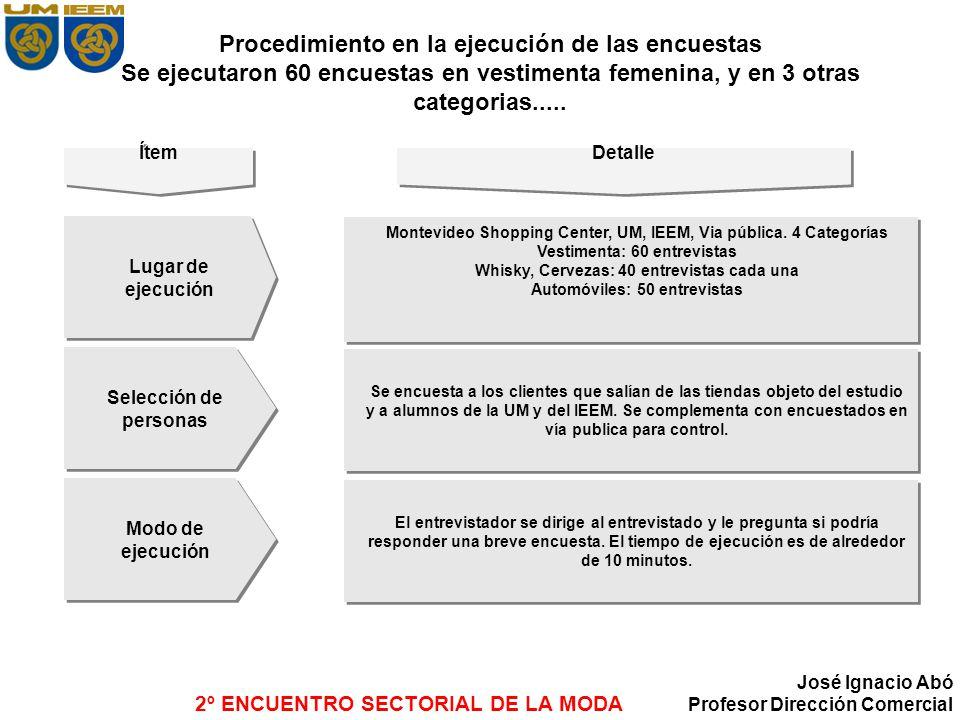 2º ENCUENTRO SECTORIAL DE LA MODA José Ignacio Abó Profesor Dirección Comercial Modelo de encuesta: Formulario para el encuestado