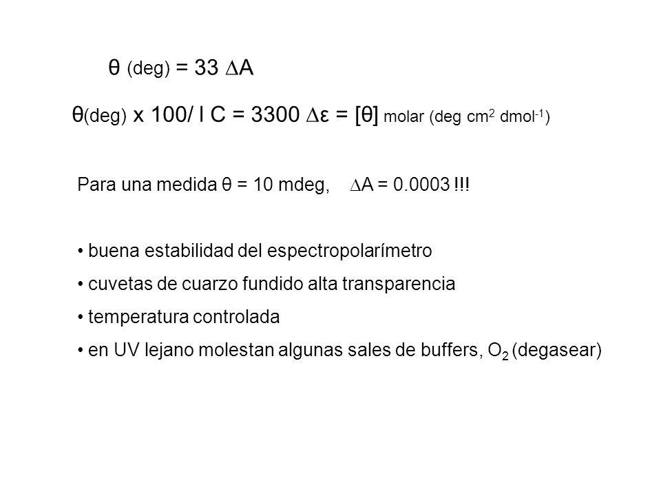 θ (deg) = 33 A θ (deg) x 100/ l C = 3300 ε = [θ] molar (deg cm 2 dmol -1 ) Para una medida θ = 10 mdeg, A = 0.0003 !!! buena estabilidad del espectrop