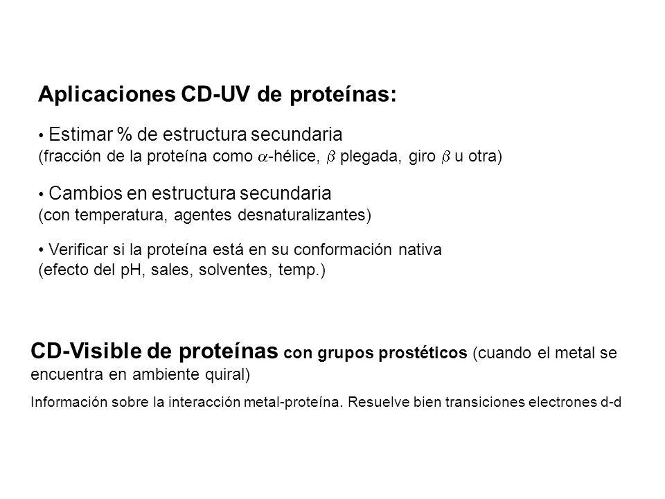 Aplicaciones CD-UV de proteínas: Estimar % de estructura secundaria (fracción de la proteína como -hélice, plegada, giro u otra) Cambios en estructura secundaria (con temperatura, agentes desnaturalizantes) Verificar si la proteína está en su conformación nativa (efecto del pH, sales, solventes, temp.) CD-Visible de proteínas con grupos prostéticos (cuando el metal se encuentra en ambiente quiral) Información sobre la interacción metal-proteína.
