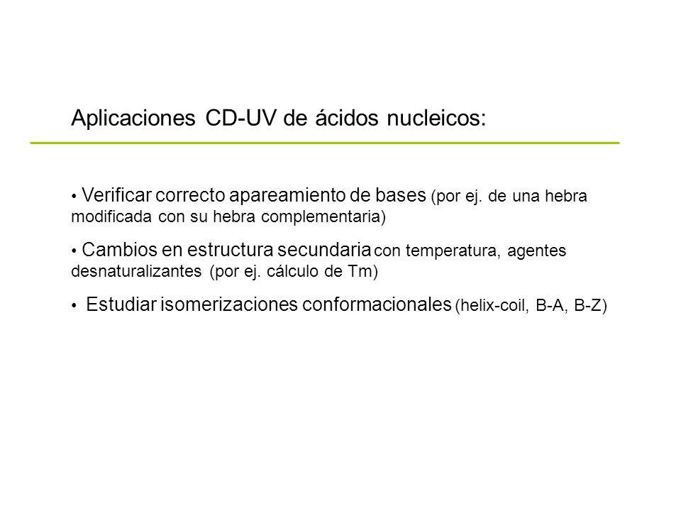 Aplicaciones CD-UV de ácidos nucleicos: Verificar correcto apareamiento de bases (por ej. de una hebra modificada con su hebra complementaria) Cambios