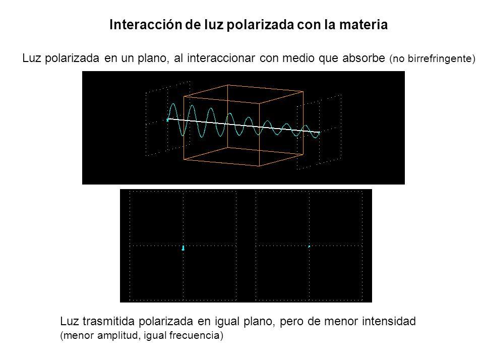 Interacción de luz polarizada con la materia Luz polarizada en un plano, al interaccionar con medio que absorbe (no birrefringente) Luz trasmitida polarizada en igual plano, pero de menor intensidad (menor amplitud, igual frecuencia)