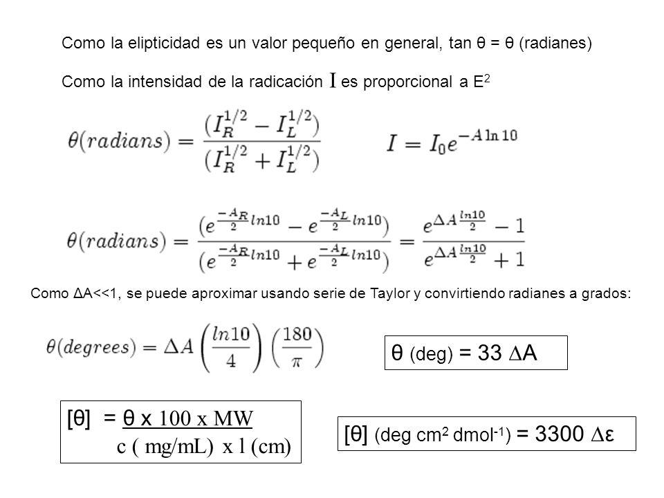 Como la elipticidad es un valor pequeño en general, tan θ = θ (radianes) Como la intensidad de la radicación I es proporcional a E 2 Como ΔA<<1, se puede aproximar usando serie de Taylor y convirtiendo radianes a grados: θ (deg) = 33 A [θ] (deg cm 2 dmol -1 ) = 3300 ε [θ] = θ x 100 x MW c ( mg/mL) x l (cm)