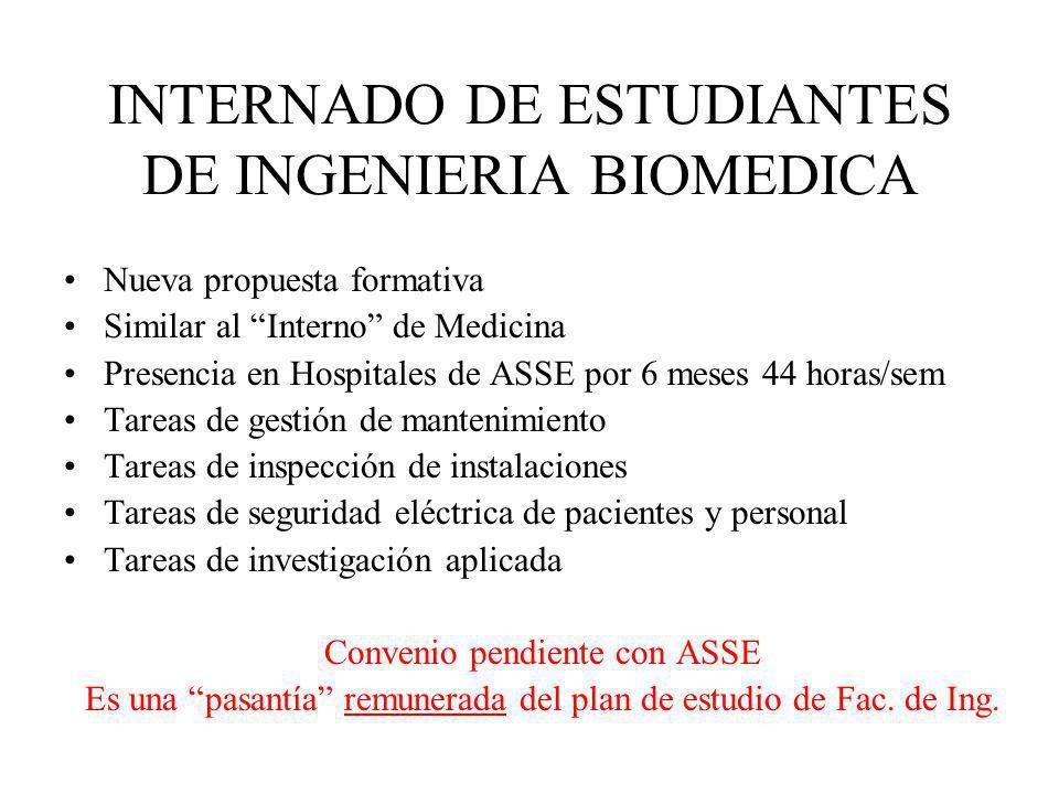 INTERNADO DE ESTUDIANTES DE INGENIERIA BIOMEDICA Nueva propuesta formativa Similar al Interno de Medicina Presencia en Hospitales de ASSE por 6 meses