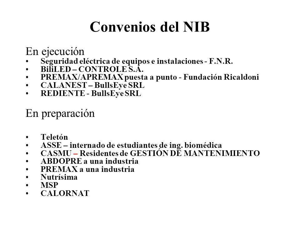 Convenios del NIB En ejecución Seguridad eléctrica de equipos e instalaciones - F.N.R. BiliLED – CONTROLE S.A. PREMAX/APREMAX puesta a punto - Fundaci