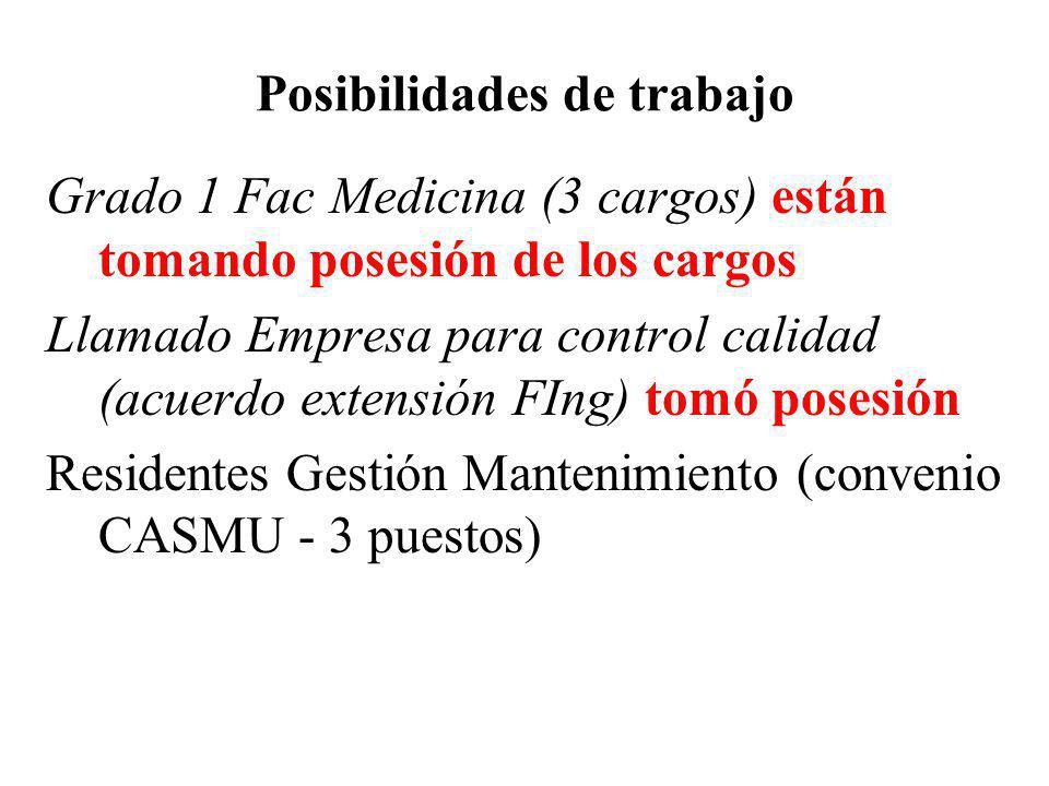 Posibilidades de trabajo Grado 1 Fac Medicina (3 cargos) están tomando posesión de los cargos Llamado Empresa para control calidad (acuerdo extensión