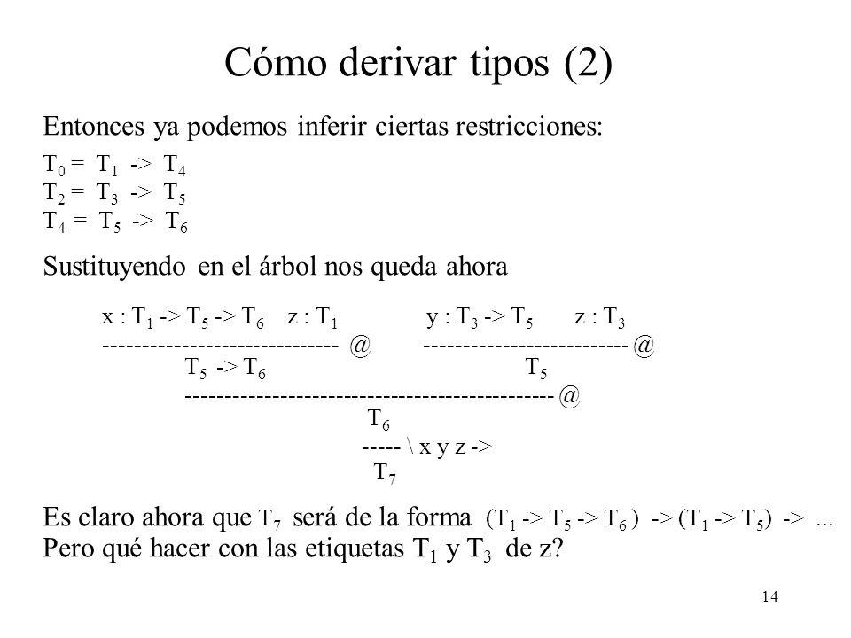 14 Cómo derivar tipos (2) Entonces ya podemos inferir ciertas restricciones: T 0 = T 1 -> T 4 T 2 = T 3 -> T 5 T 4 = T 5 -> T 6 Sustituyendo en el árbol nos queda ahora x : T 1 -> T 5 -> T 6 z : T 1 y : T 3 -> T 5 z : T 3 ------------------------------ @ -------------------------- @ T 5 -> T 6 T 5 ----------------------------------------------- @ T 6 ----- \ x y z -> T 7 Es claro ahora que T 7 será de la forma (T 1 -> T 5 -> T 6 ) -> (T 1 -> T 5 ) ->...