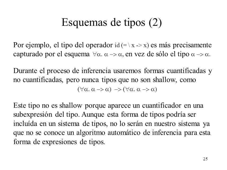 25 Esquemas de tipos (2) Por ejemplo, el tipo del operador id (= \ x -> x) es más precisamente capturado por el esquema en vez de sólo el tipo Durante el proceso de inferencia usaremos formas cuantificadas y no cuantificadas, pero nunca tipos que no son shallow, como ( ( Este tipo no es shallow porque aparece un cuantificador en una subexpresión del tipo.