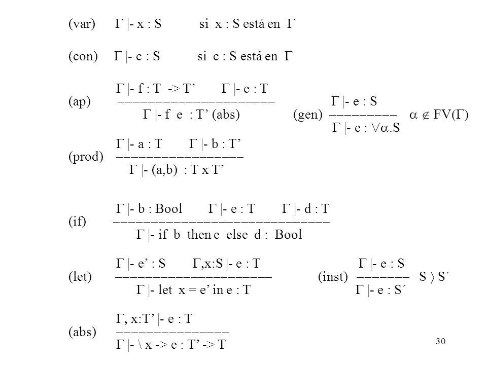 30 (var) |- x : S si x : S está en (con) |- c : S si c : S está en |- f : T -> T |- e : T (ap) |- e : S |- f e : T (abs) (gen) FV |- e :.S |- a : T |- b : T (prod) |- (a,b) : T x T |- b : Bool |- e : T |- d : T (if) |- if b then e else d : Bool |- e : S x:S |- e : T |- e : S (let) (inst) S S´ |- let x = e in e : T |- e : S´ x:T |- e : T (abs) |- \ x -> e : T -> T