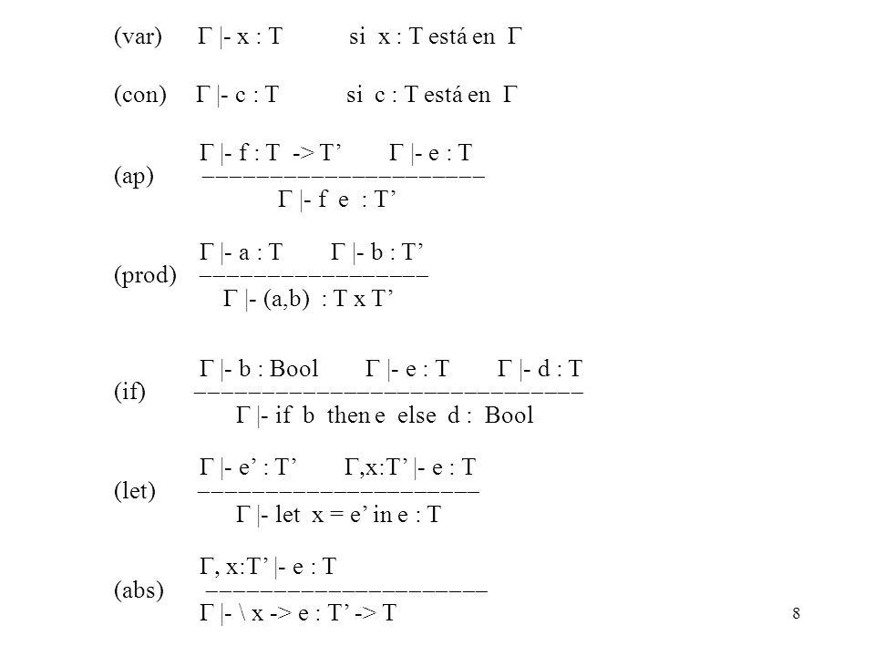 8 (var) |- x : T si x : T está en (con) |- c : T si c : T está en |- f : T -> T |- e : T (ap) |- f e : T |- a : T |- b : T (prod) |- (a,b) : T x T |- b : Bool |- e : T |- d : T (if) |- if b then e else d : Bool |- e : T x:T |- e : T (let) |- let x = e in e : T x:T |- e : T (abs) |- \ x -> e : T -> T