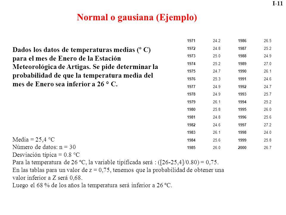 I-11 Normal o gausiana (Ejemplo) Media = 25,4 °C Número de datos: n = 30 Desviación típica = 0.8 °C Para la temperatura de 26 ºC, la variable tipifica