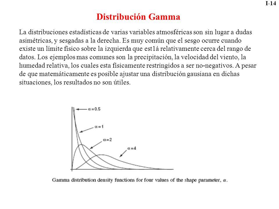 I-14 Distribución Gamma La distribuciones estadísticas de varias variables atmosféricas son sin lugar a dudas asimétricas, y sesgadas a la derecha. Es
