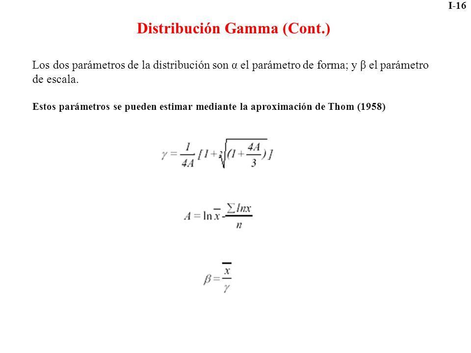 I-16 Distribución Gamma (Cont.) Los dos parámetros de la distribución son α el parámetro de forma; y β el parámetro de escala. Estos parámetros se pue
