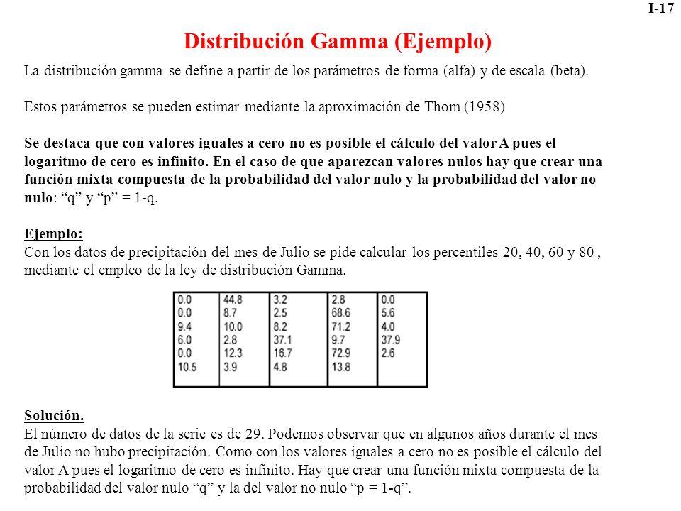 I-17 Distribución Gamma (Ejemplo) La distribución gamma se define a partir de los parámetros de forma (alfa) y de escala (beta). Estos parámetros se p