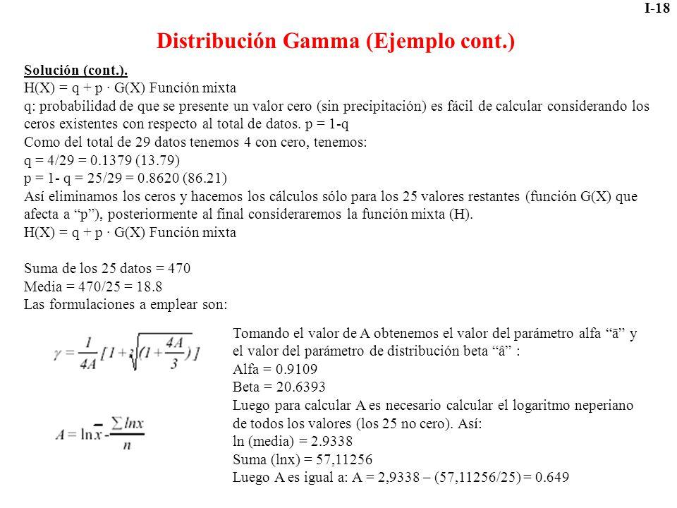 I-18 Distribución Gamma (Ejemplo cont.) Solución (cont.). H(X) = q + p · G(X) Función mixta q: probabilidad de que se presente un valor cero (sin prec