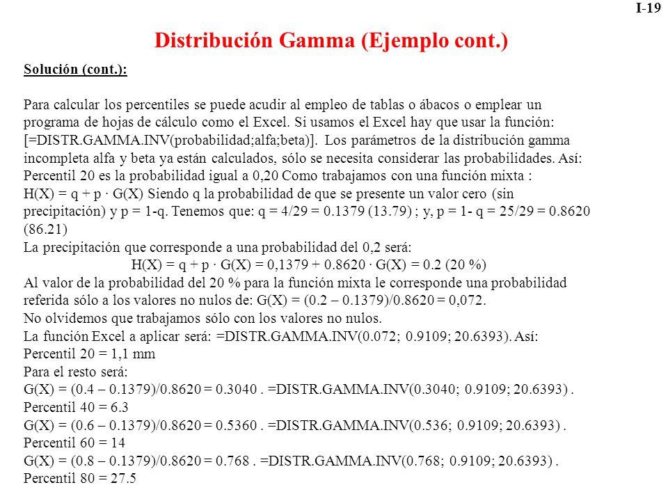 I-19 Distribución Gamma (Ejemplo cont.) Solución (cont.): Para calcular los percentiles se puede acudir al empleo de tablas o ábacos o emplear un prog