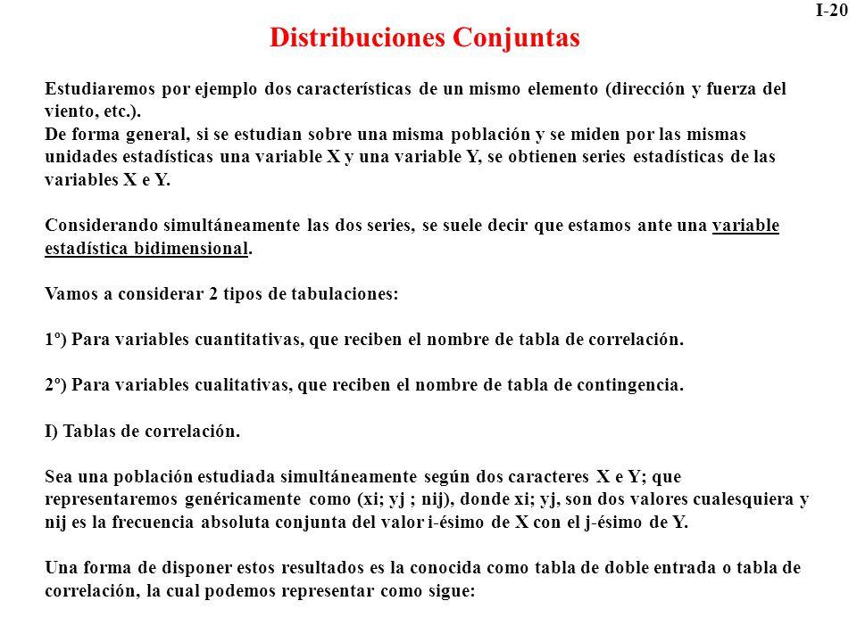I-20 Distribuciones Conjuntas Estudiaremos por ejemplo dos características de un mismo elemento (dirección y fuerza del viento, etc.). De forma genera