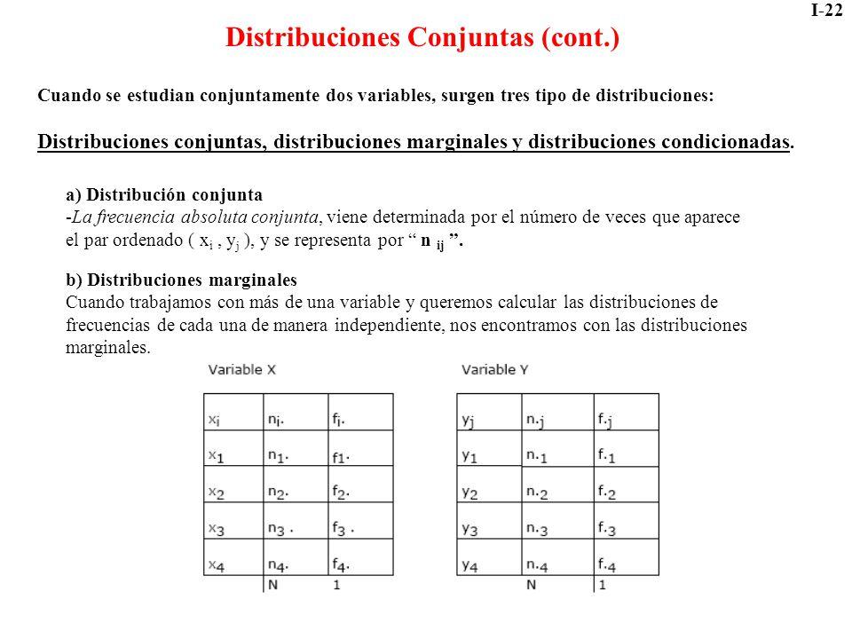 I-22 Distribuciones Conjuntas (cont.) Cuando se estudian conjuntamente dos variables, surgen tres tipo de distribuciones: Distribuciones conjuntas, di