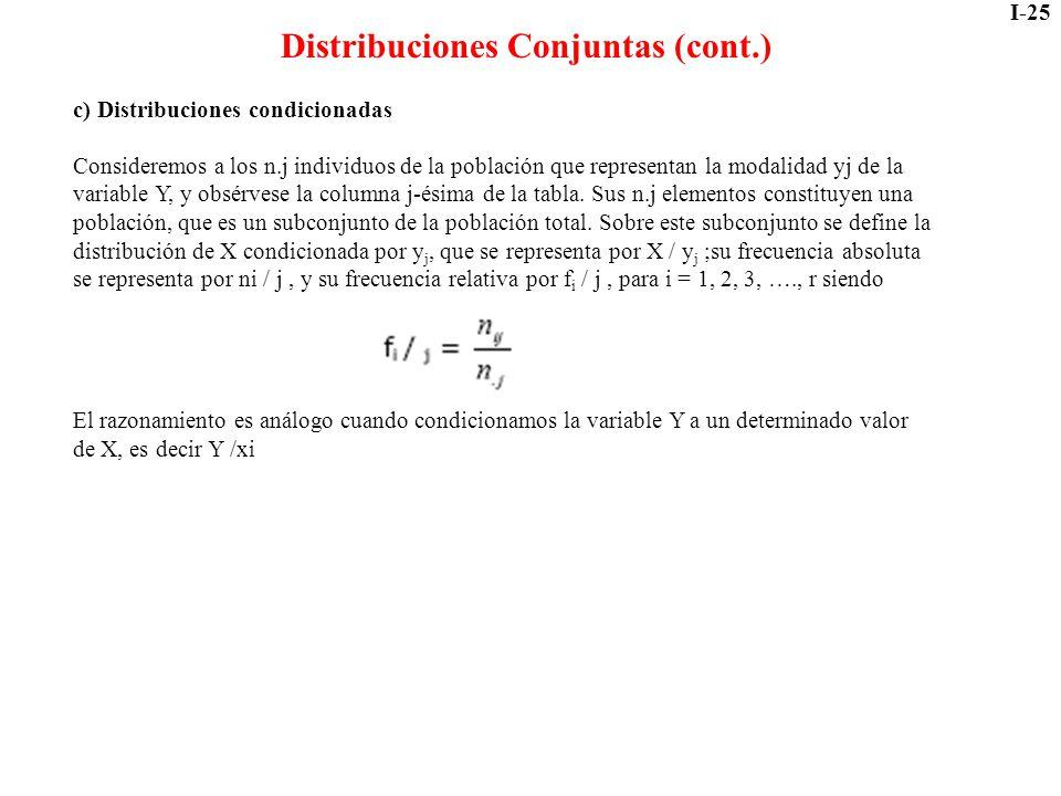 I-25 Distribuciones Conjuntas (cont.) c) Distribuciones condicionadas Consideremos a los n.j individuos de la población que representan la modalidad y
