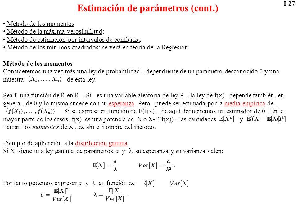 I-27 Estimación de parámetros (cont.) Método de los momentos Método de la máxima verosimilitud: Método de estimación por intervalos de confianza: Méto
