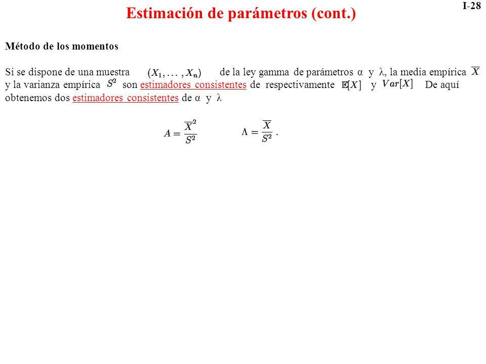 I-28 Estimación de parámetros (cont.) Método de los momentos Si se dispone de una muestra de la ley gamma de parámetros α y λ, la media empírica y la