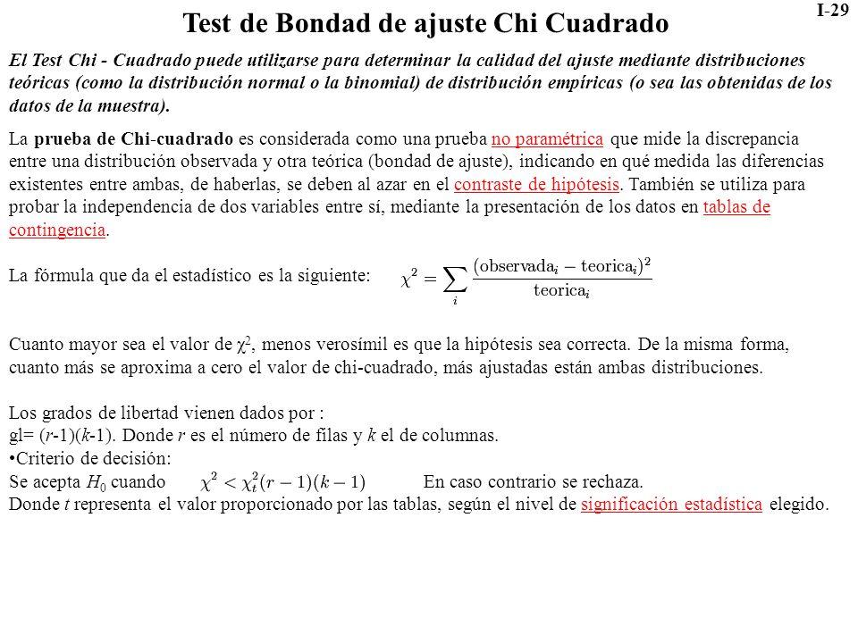 I-29 Test de Bondad de ajuste Chi Cuadrado El Test Chi - Cuadrado puede utilizarse para determinar la calidad del ajuste mediante distribuciones teóri