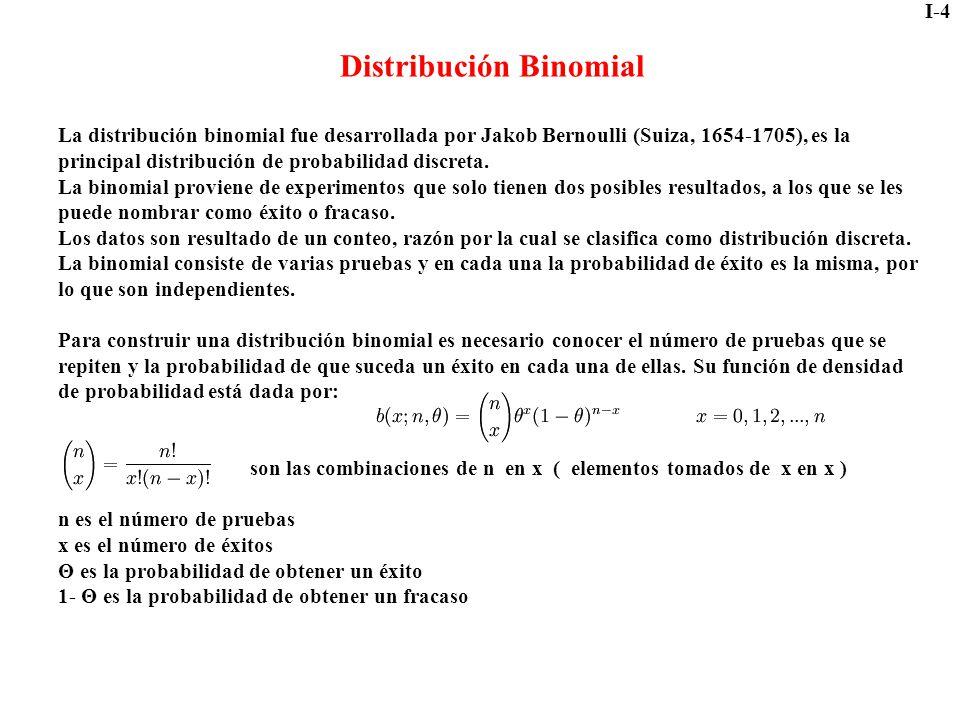 I-5 Distribución Binomial (Ejemplo) Por ejemplo, la distribución binomial se puede usar para calcular la probabilidad de tener 5 días despejados (sin nubes) en 30 días de un mes.probabilidad En realidad sólo se calcula la probabilidad de tener 5 días despejados, pero como es lógico si en 30 días de un mes tenemos 5 días despejados el resto deben ser días nublados o algo nubosos, 25 en este caso.