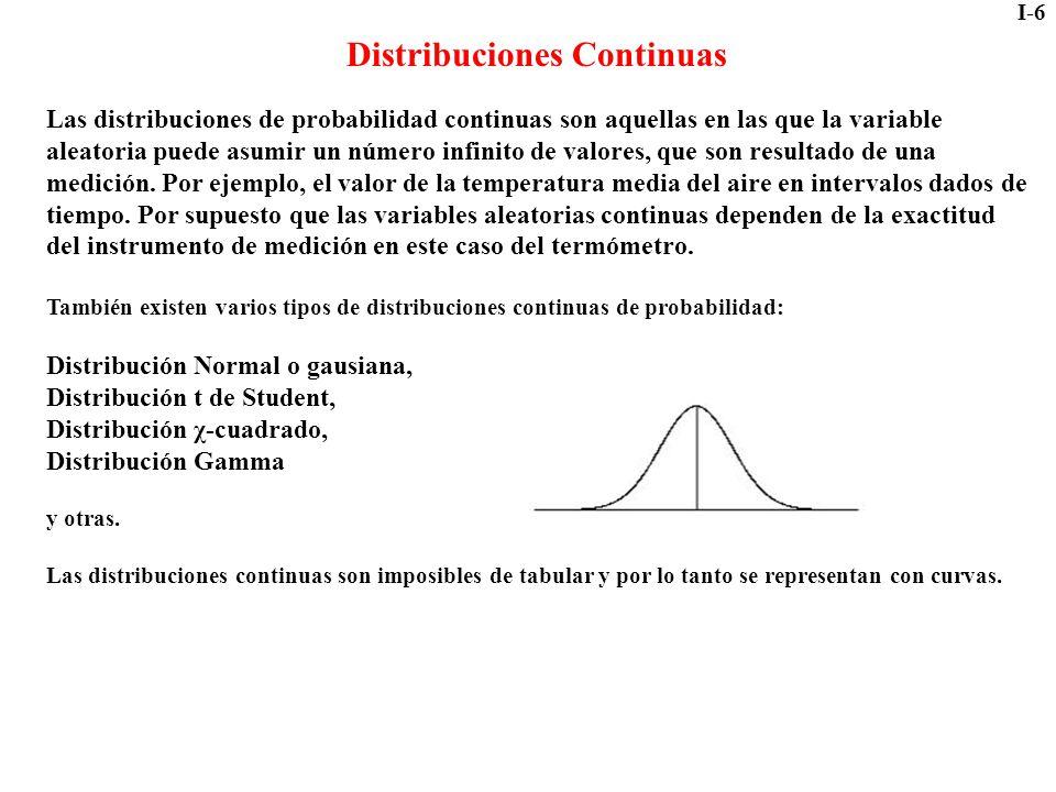 I-6 Distribuciones Continuas Las distribuciones de probabilidad continuas son aquellas en las que la variable aleatoria puede asumir un número infinit