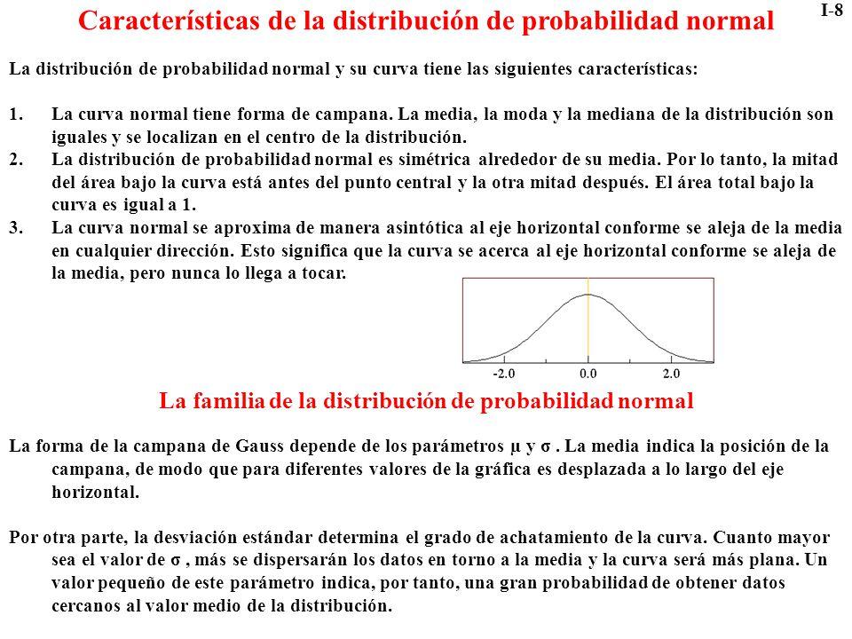 I-8 Características de la distribución de probabilidad normal La distribución de probabilidad normal y su curva tiene las siguientes características: