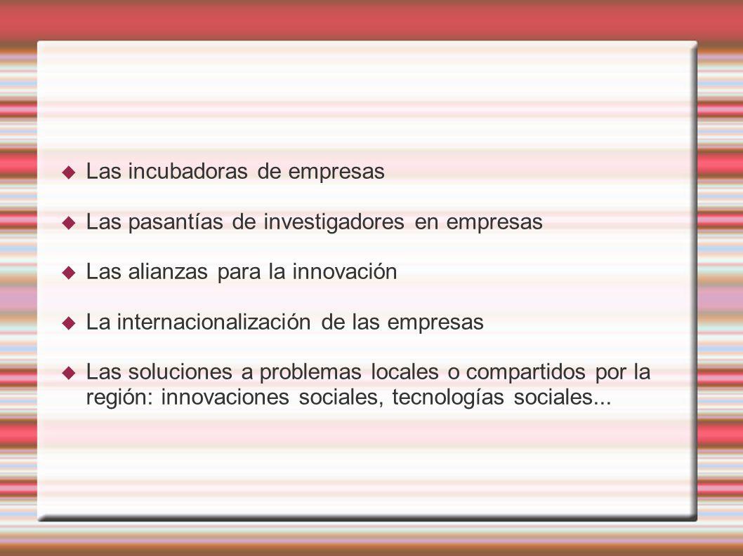 Las incubadoras de empresas Las pasantías de investigadores en empresas Las alianzas para la innovación La internacionalización de las empresas Las soluciones a problemas locales o compartidos por la región: innovaciones sociales, tecnologías sociales...