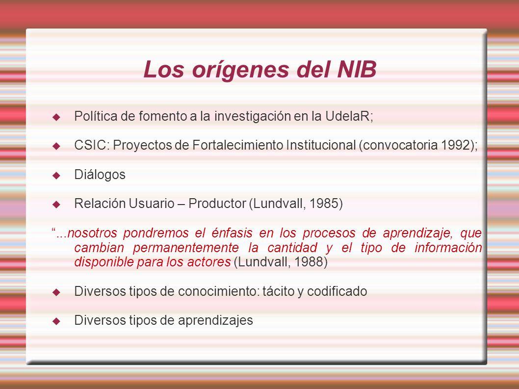 Los orígenes del NIB Política de fomento a la investigación en la UdelaR; CSIC: Proyectos de Fortalecimiento Institucional (convocatoria 1992); Diálogos Relación Usuario – Productor (Lundvall, 1985)...nosotros pondremos el énfasis en los procesos de aprendizaje, que cambian permanentemente la cantidad y el tipo de información disponible para los actores (Lundvall, 1988) Diversos tipos de conocimiento: tácito y codificado Diversos tipos de aprendizajes