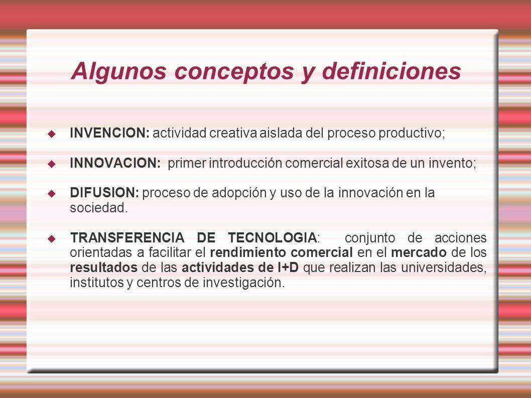 Algunos conceptos y definiciones INVENCION: actividad creativa aislada del proceso productivo; INNOVACION: primer introducción comercial exitosa de un invento; DIFUSION: proceso de adopción y uso de la innovación en la sociedad.
