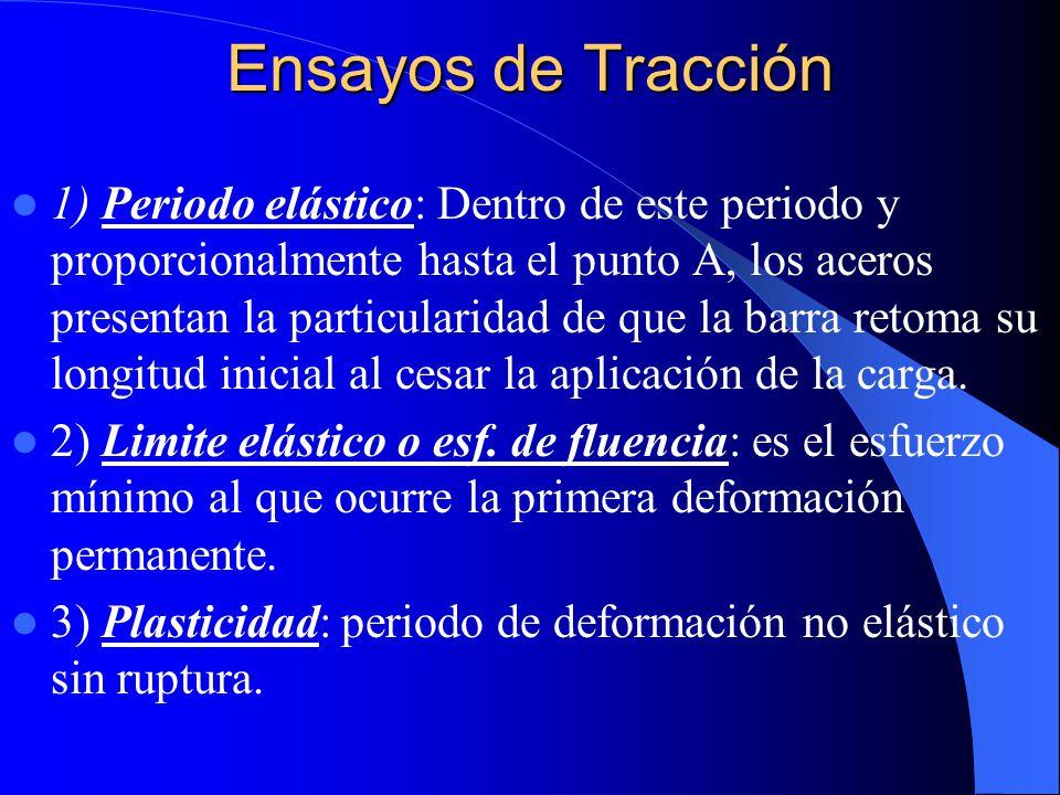 Ensayos de Tracción 1) Periodo elástico: Dentro de este periodo y proporcionalmente hasta el punto A, los aceros presentan la particularidad de que la