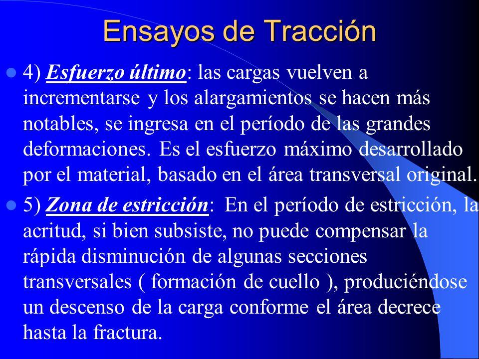 Ensayos de Tracción 4) Esfuerzo último: las cargas vuelven a incrementarse y los alargamientos se hacen más notables, se ingresa en el período de las