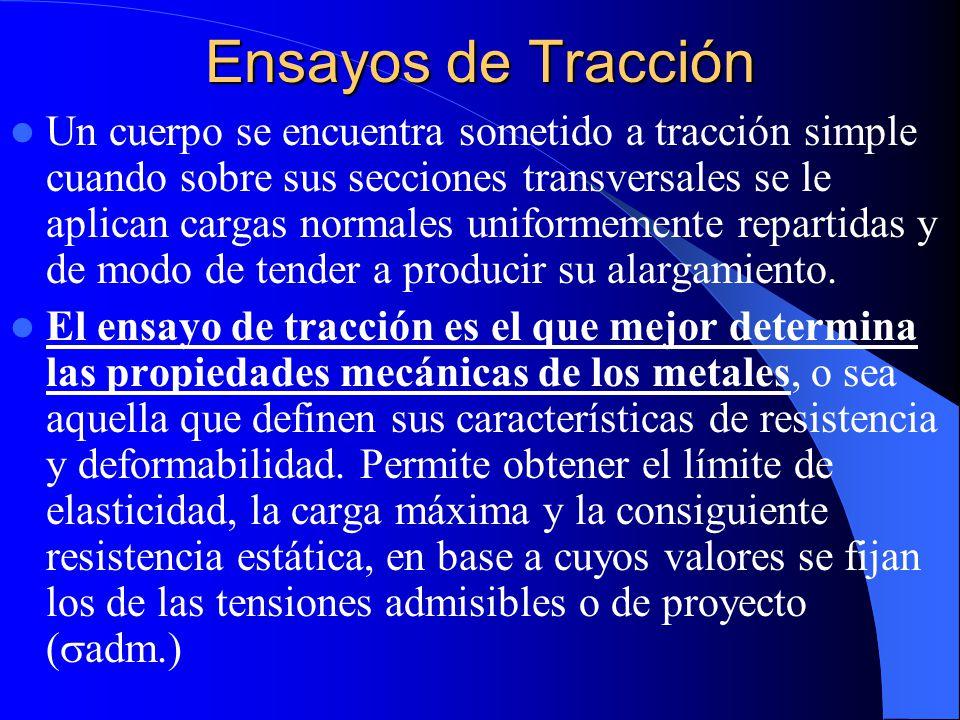 Un cuerpo se encuentra sometido a tracción simple cuando sobre sus secciones transversales se le aplican cargas normales uniformemente repartidas y de