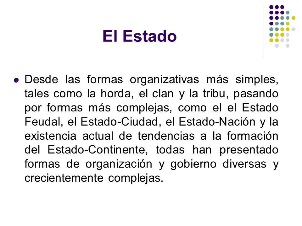 El Estado Desde las formas organizativas más simples, tales como la horda, el clan y la tribu, pasando por formas más complejas, como el el Estado Feu