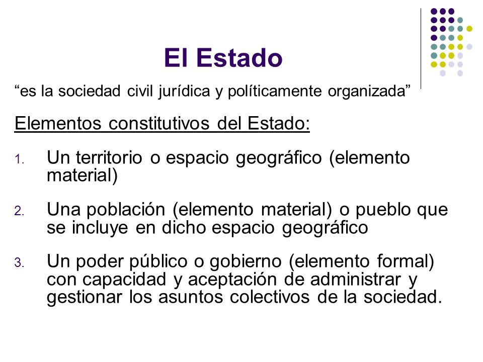 El Estado es la sociedad civil jurídica y políticamente organizada Elementos constitutivos del Estado: 1. Un territorio o espacio geográfico (elemento