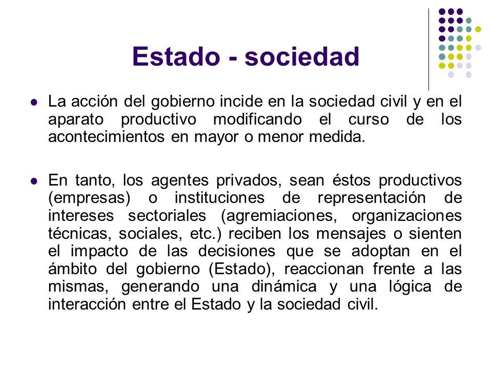 Estado - sociedad La acción del gobierno incide en la sociedad civil y en el aparato productivo modificando el curso de los acontecimientos en mayor o menor medida.