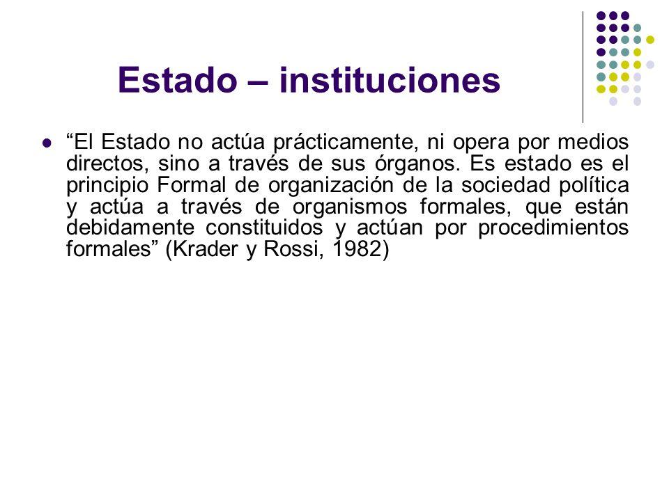 Estado – instituciones El Estado no actúa prácticamente, ni opera por medios directos, sino a través de sus órganos. Es estado es el principio Formal