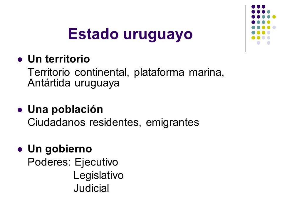 Estado uruguayo Un territorio Territorio continental, plataforma marina, Antártida uruguaya Una población Ciudadanos residentes, emigrantes Un gobierno Poderes: Ejecutivo Legislativo Judicial
