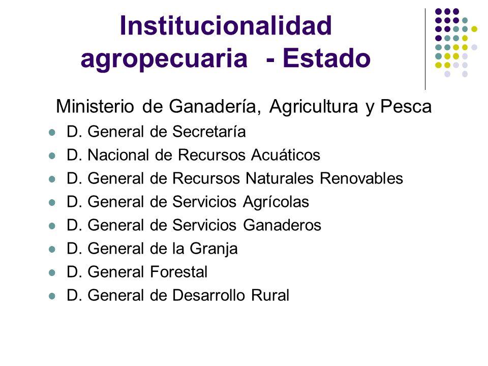 Institucionalidad agropecuaria - Estado Ministerio de Ganadería, Agricultura y Pesca D. General de Secretaría D. Nacional de Recursos Acuáticos D. Gen