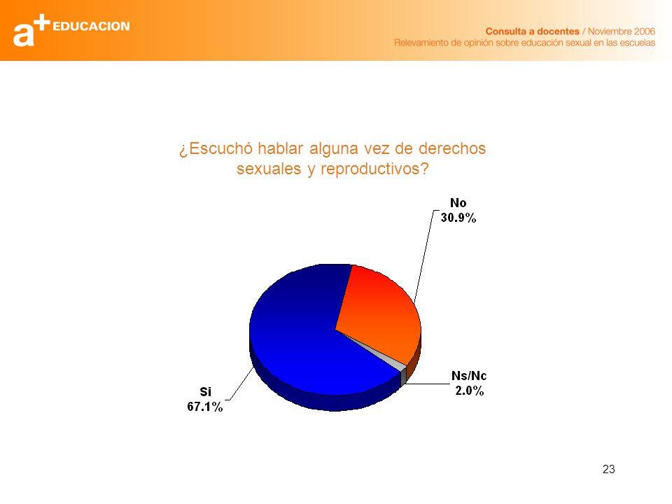 23 ¿Escuchó hablar alguna vez de derechos sexuales y reproductivos?