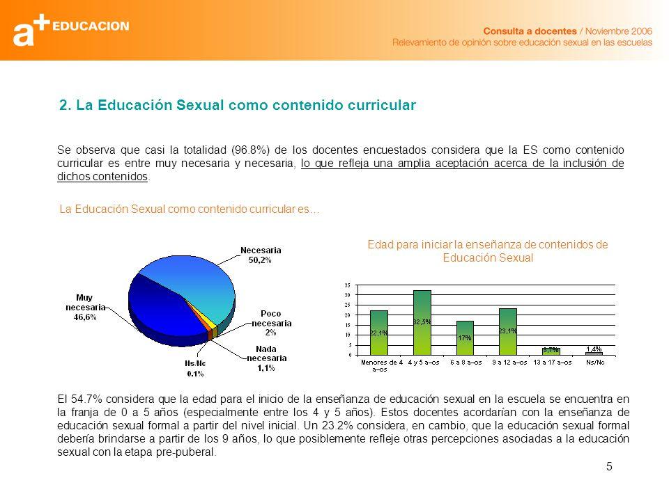 5 Se observa que casi la totalidad (96.8%) de los docentes encuestados considera que la ES como contenido curricular es entre muy necesaria y necesaria, lo que refleja una amplia aceptación acerca de la inclusión de dichos contenidos.