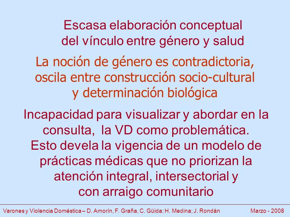 Escasa elaboración conceptual del vínculo entre género y salud Incapacidad para visualizar y abordar en la consulta, la VD como problemática.