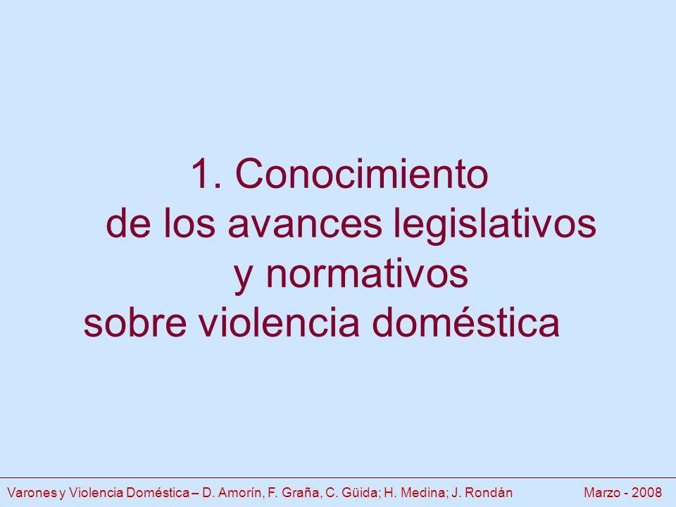 1. Conocimiento de los avances legislativos y normativos sobre violencia doméstica Varones y Violencia Doméstica – D. Amorín, F. Graña, C. Güida; H. M