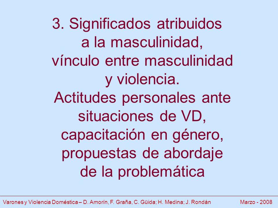 3. Significados atribuidos a la masculinidad, vínculo entre masculinidad y violencia.