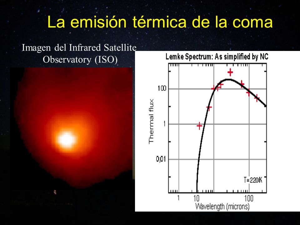 La emisión térmica de la coma Imagen del Infrared Satellite Observatory (ISO)