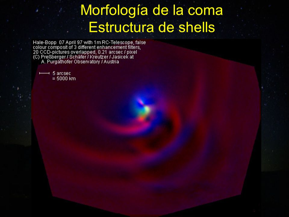 Morfología de la coma Estructura de shells