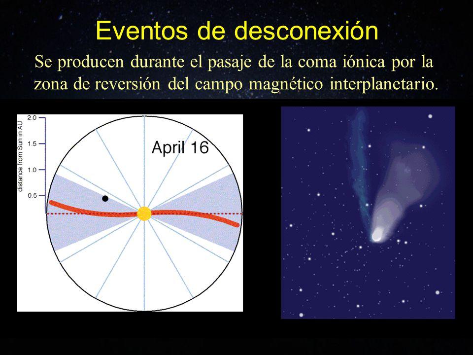 Eventos de desconexión Se producen durante el pasaje de la coma iónica por la zona de reversión del campo magnético interplanetario.
