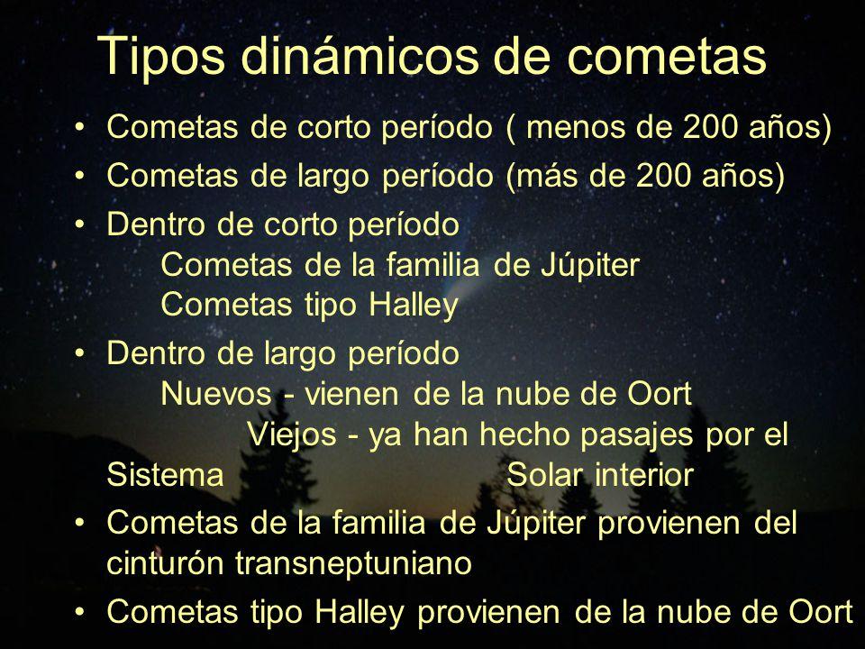 Tipos dinámicos de cometas Cometas de corto período ( menos de 200 años) Cometas de largo período (más de 200 años) Dentro de corto período Cometas de